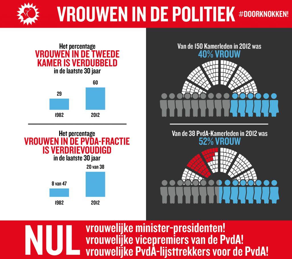 vrouwen-in-de-politiek-def-12-11